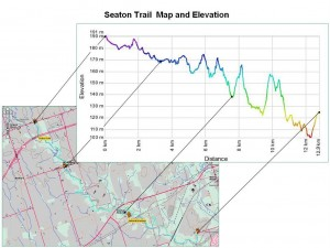 Seaton Trail Map Elevation Profile